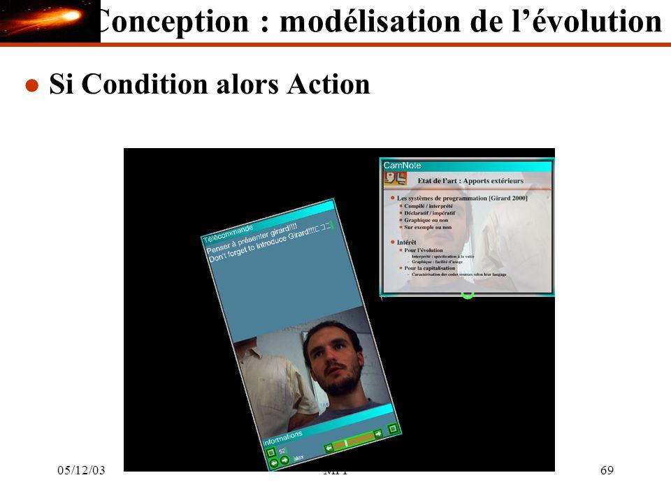 05/12/03MFI69 Conception : modélisation de lévolution l Si Condition alors Action