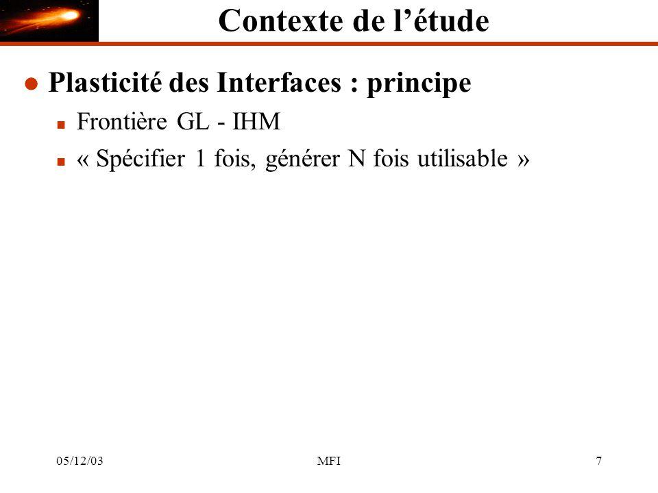 05/12/03MFI8 Contexte de létude l Plasticité des Interfaces : principe n Frontière GL - IHM n « Spécifier 1 fois, générer N fois utilisable » Contexte1Contexte2