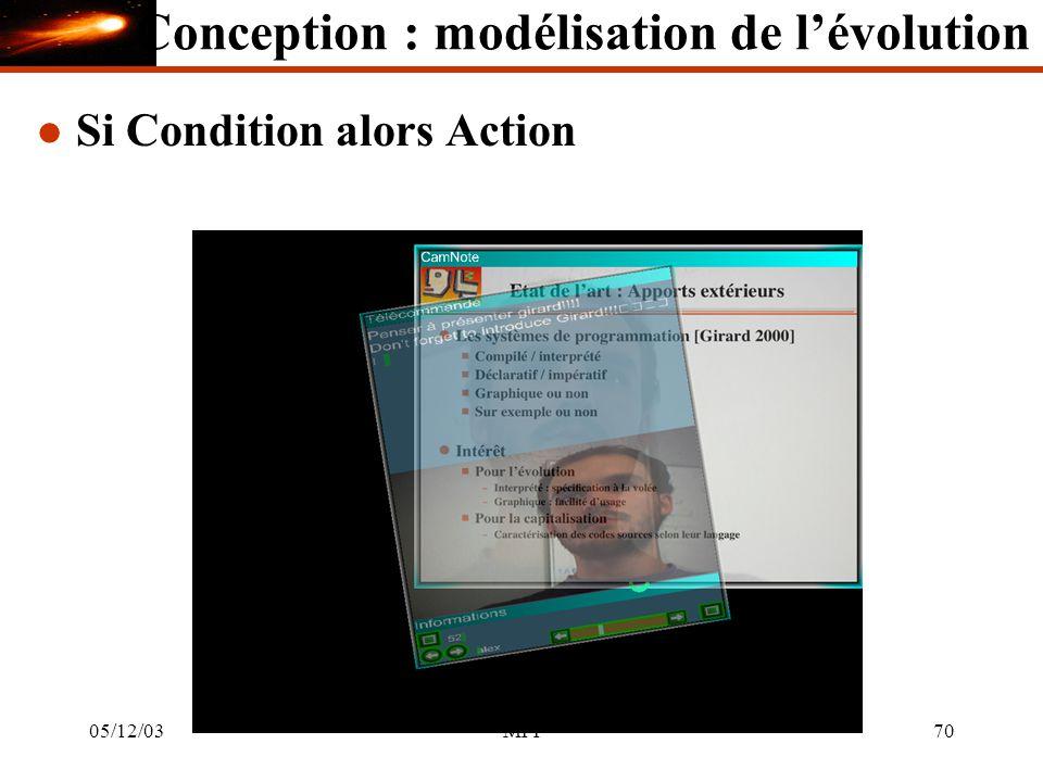 05/12/03MFI70 l Si Condition alors Action Conception : modélisation de lévolution