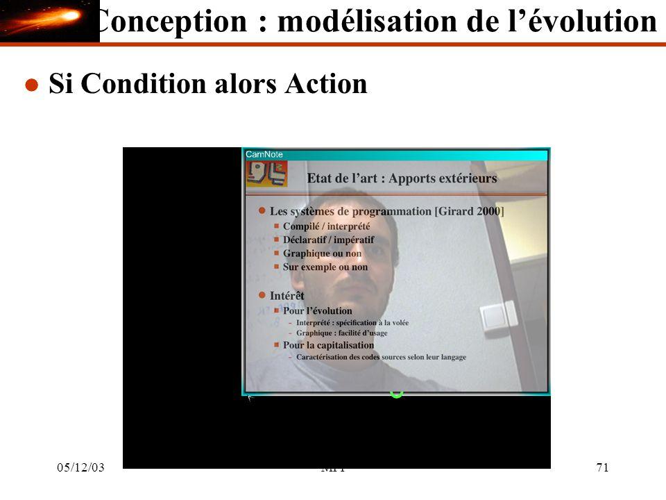 05/12/03MFI71 l Si Condition alors Action Conception : modélisation de lévolution