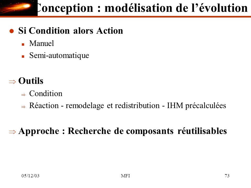 05/12/03MFI73 l Si Condition alors Action n Manuel n Semi-automatique Outils Condition Réaction - remodelage et redistribution - IHM précalculées Approche : Recherche de composants réutilisables Conception : modélisation de lévolution