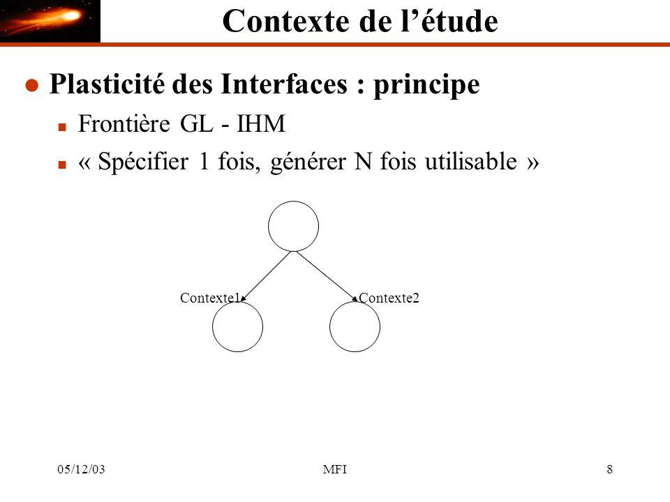 05/12/03MFI9 Contexte de létude l Plasticité des Interfaces : principe n Frontière GL - IHM n « Spécifier 1 fois, générer N fois utilisable » Contexte1Contexte2 Adaptation au contexte dusage
