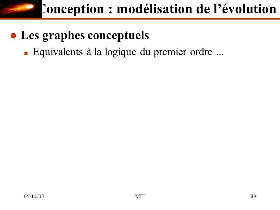 05/12/03MFI89 l Les graphes conceptuels n Equivalents à la logique du premier ordre...