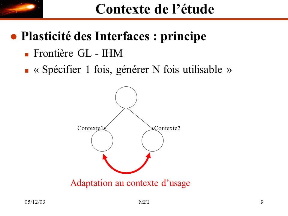 05/12/03MFI60 CometAbstraction 1..* Concepts et Tâches IU abstraite Interface abstraite est réifié en est abstrait en 1..* IU concrète +style() est réifié en est abstrait en1..* Interface concrète 1..* IU finale +propriétés() est réifié en est abstrait en1..* Interface finale RCMRCM Composant Comet +concepts() +tâches() +plate-forme() +utilisateur() +environnement() +evolution() +transition Cible i Concept Tâches Utilisateur Plate-forme Environ- nement Evolution Transition +usage(ComposantComet c) Conception : modélisation des comets