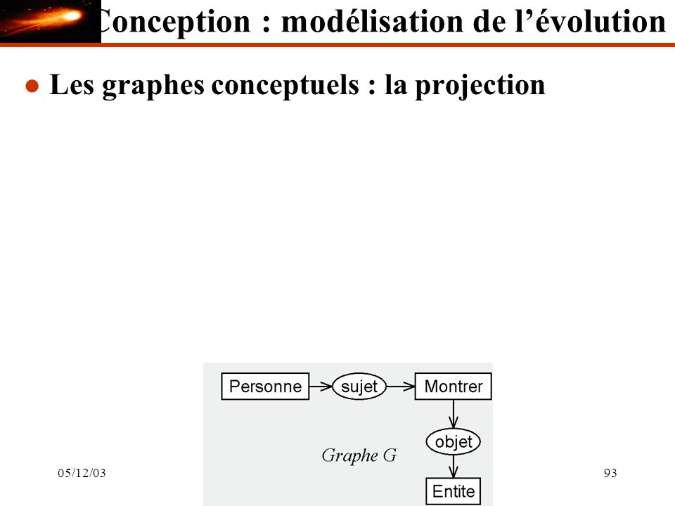 05/12/03MFI93 l Les graphes conceptuels : la projection Conception : modélisation de lévolution