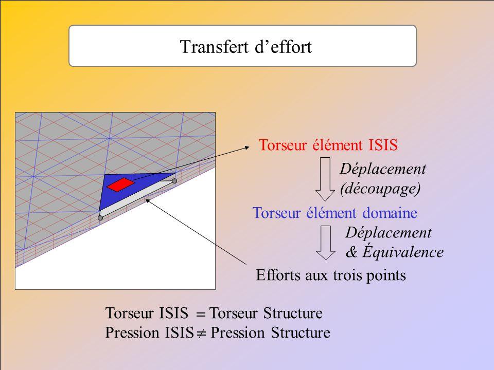 Transfert deffort Torseur élément ISIS Torseur élément domaine Déplacement (découpage) Efforts aux trois points Déplacement & Équivalence Torseur ISIS