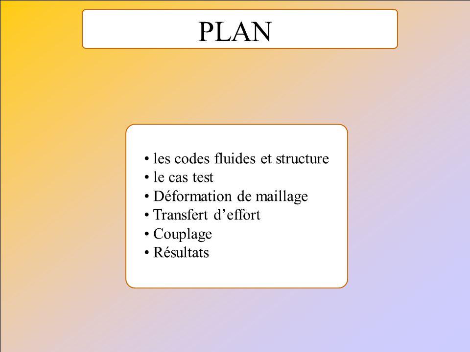 PLAN les codes fluides et structure le cas test Déformation de maillage Transfert deffort Couplage Résultats