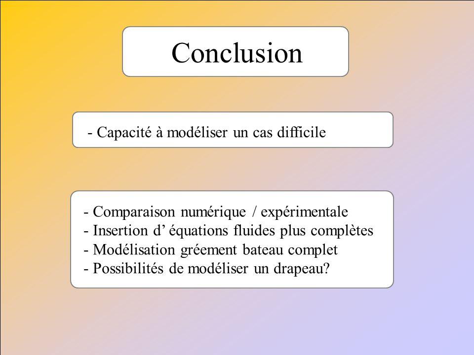 Conclusion - Comparaison numérique / expérimentale - Insertion d équations fluides plus complètes - Modélisation gréement bateau complet - Possibilité