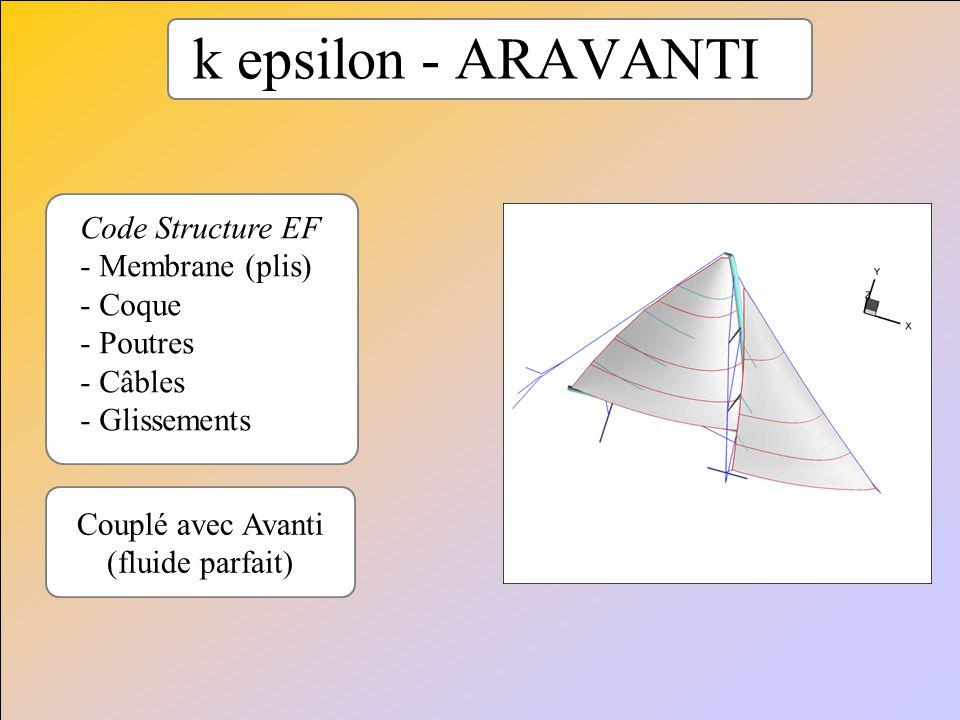 k epsilon - ARAVANTI Code Structure EF - Membrane (plis) - Coque - Poutres - Câbles - Glissements Couplé avec Avanti (fluide parfait)