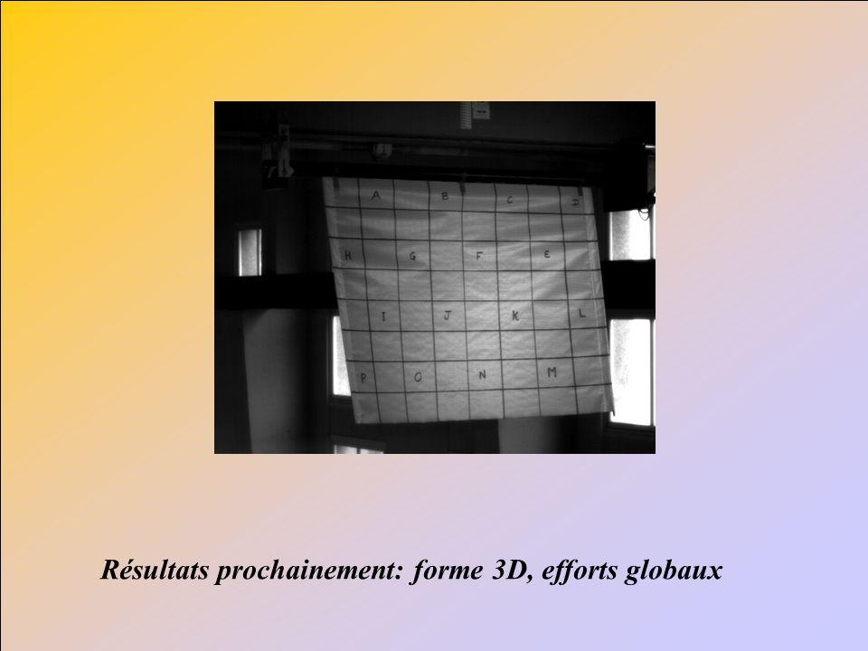 Couplage fort Avance en temps fluide Avance en temps structure Itération structure Itération fluide Convergé.