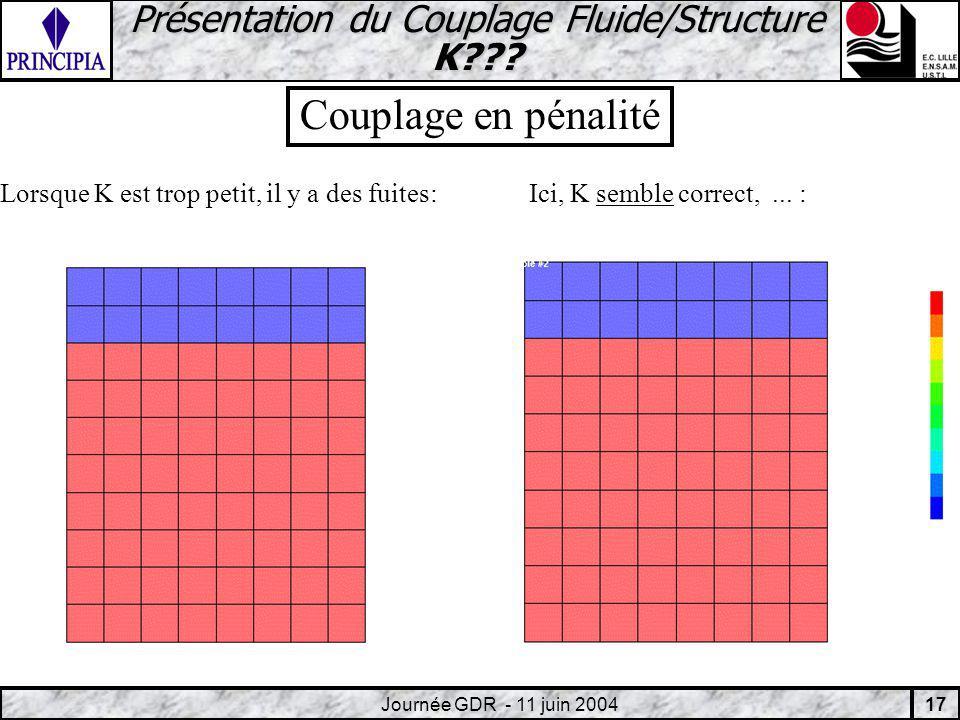 17 Journée GDR - 11 juin 2004 Présentation du Couplage Fluide/Structure K .