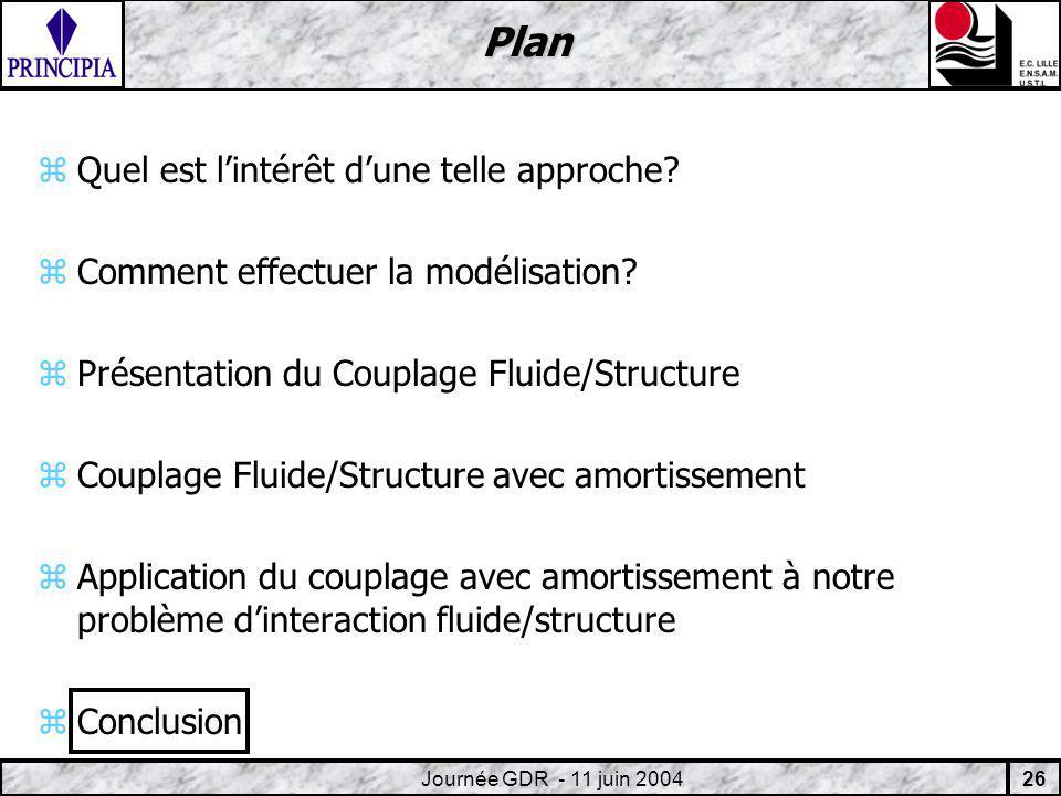 26 Journée GDR - 11 juin 2004 Plan zQuel est lintérêt dune telle approche.
