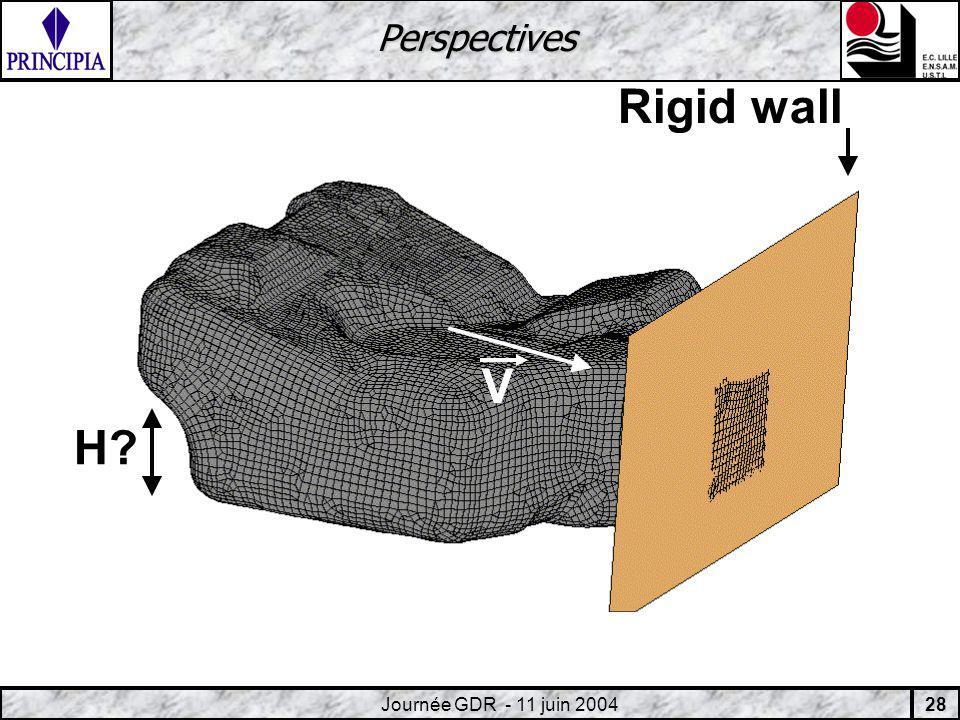 28 Journée GDR - 11 juin 2004 Perspectives V Rigid wall H