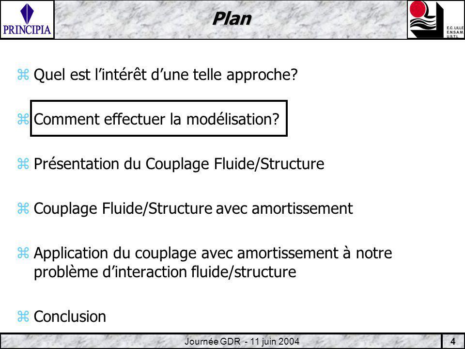 4 Journée GDR - 11 juin 2004 Plan zQuel est lintérêt dune telle approche.