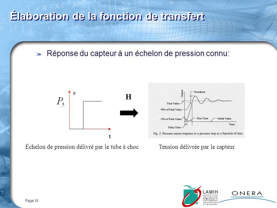 Page 10 Élaboration de la fonction de transfert t p Échelon de pression délivré par le tube à choc Tension délivrée par le capteur H Réponse du capteur à un échelon de pression connu: