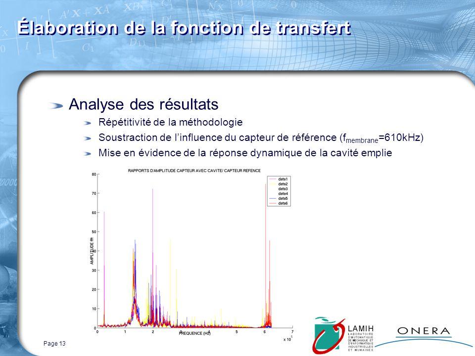 Page 13 Analyse des résultats Répétitivité de la méthodologie Soustraction de linfluence du capteur de référence (f membrane =610kHz) Mise en évidence de la réponse dynamique de la cavité emplie Élaboration de la fonction de transfert