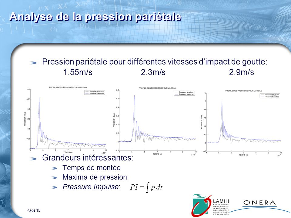 Page 15 Pression pariétale pour différentes vitesses dimpact de goutte: 1.55m/s 2.3m/s 2.9m/s Grandeurs intéressantes: Temps de montée Maxima de pression Pressure Impulse: Analyse de la pression pariétale
