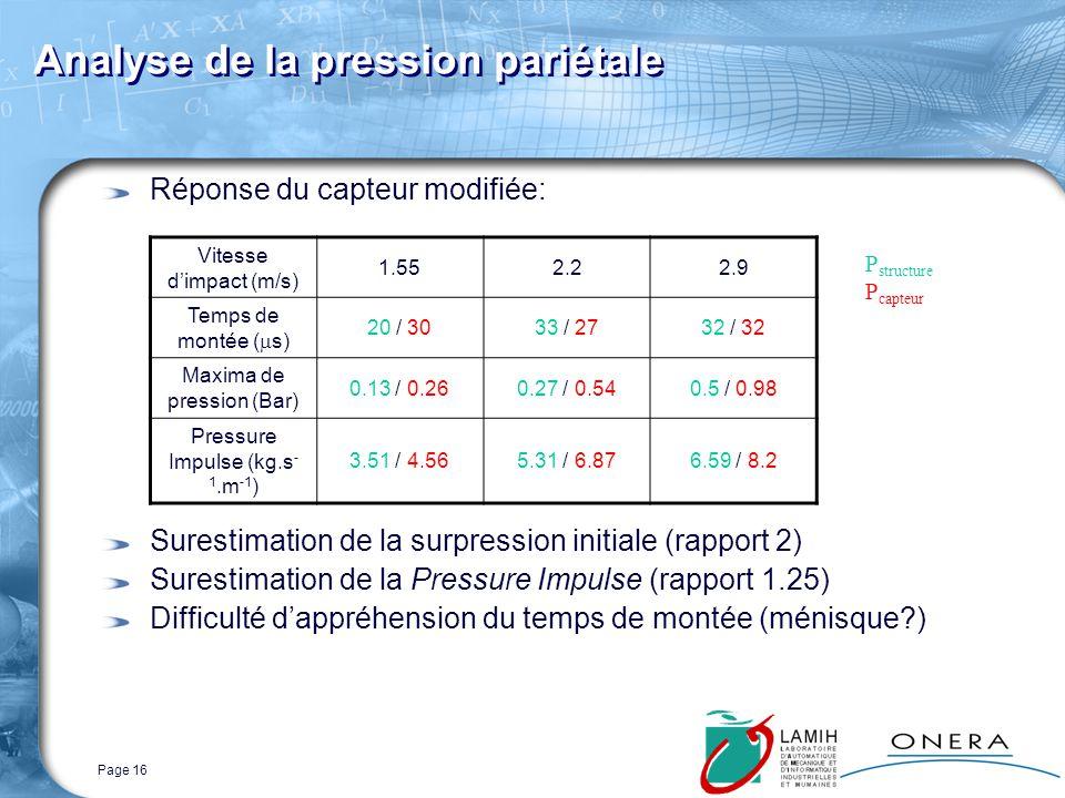 Page 16 Réponse du capteur modifiée: Surestimation de la surpression initiale (rapport 2) Surestimation de la Pressure Impulse (rapport 1.25) Difficulté dappréhension du temps de montée (ménisque ) Analyse de la pression pariétale Vitesse dimpact (m/s) 1.552.22.9 Temps de montée ( s) 20 / 3033 / 2732 / 32 Maxima de pression (Bar) 0.13 / 0.260.27 / 0.540.5 / 0.98 Pressure Impulse (kg.s - 1.m -1 ) 3.51 / 4.565.31 / 6.876.59 / 8.2 P structure P capteur