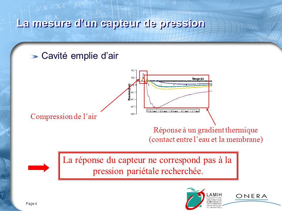 Page 4 Cavité emplie dair Compression de lair Réponse à un gradient thermique (contact entre leau et la membrane) La réponse du capteur ne correspond pas à la pression pariétale recherchée.
