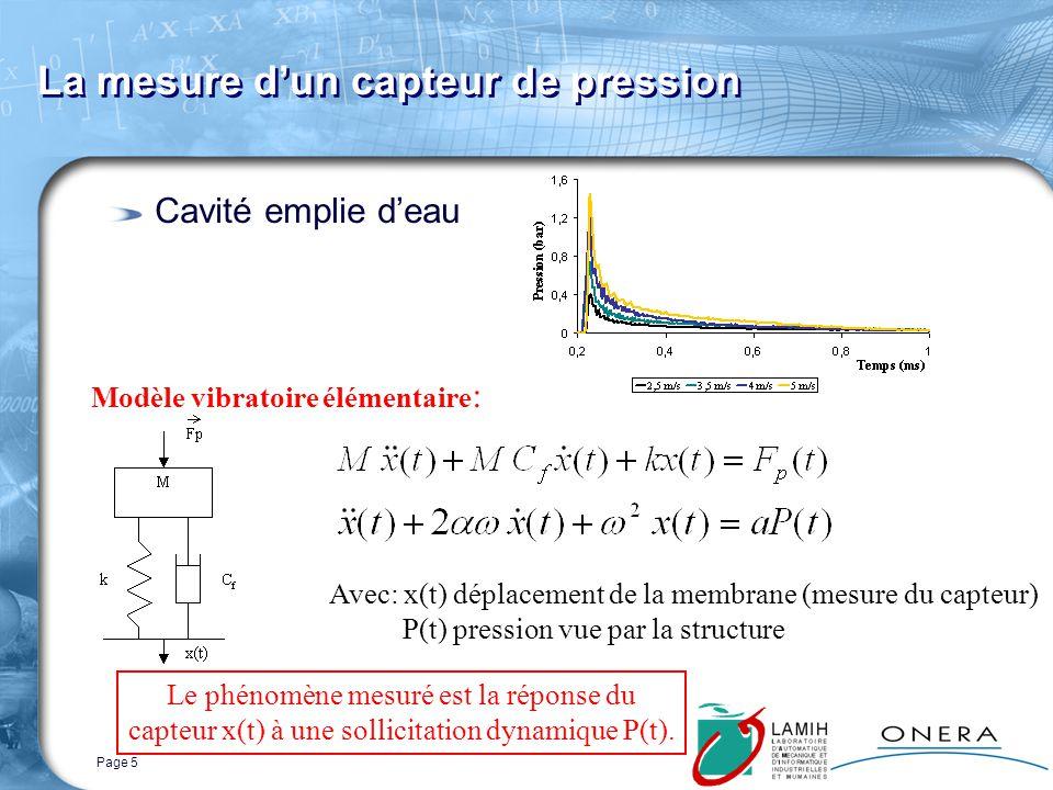 Page 5 Cavité emplie deau Le phénomène mesuré est la réponse du capteur x(t) à une sollicitation dynamique P(t).