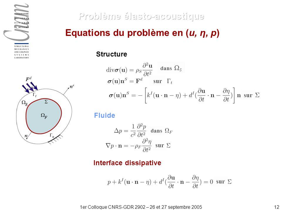 121er Colloque CNRS-GDR 2902 – 26 et 27 septembre 2005 Interface dissipative Fluide Structure Equations du problème en (u, η, p) dans Ω S sur dans sur