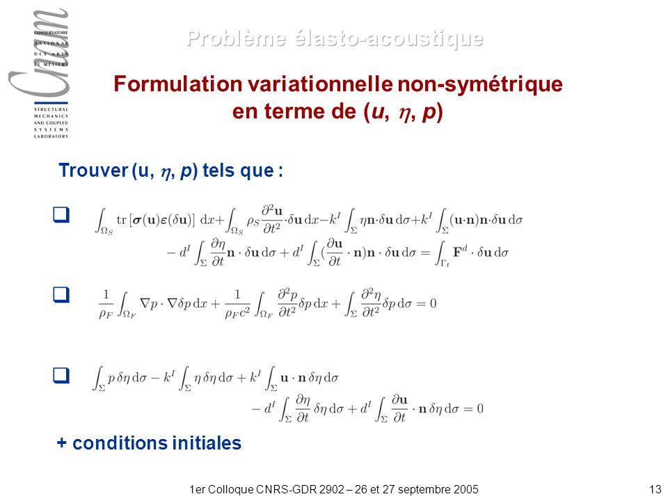 131er Colloque CNRS-GDR 2902 – 26 et 27 septembre 2005 Formulation variationnelle non-symétrique en terme de (u,, p) Trouver (u,, p) tels que : + conditions initiales