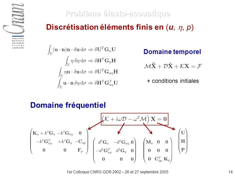 141er Colloque CNRS-GDR 2902 – 26 et 27 septembre 2005 Discrétisation éléments finis en (u,, p) Domaine fréquentiel Domaine temporel + conditions initiales
