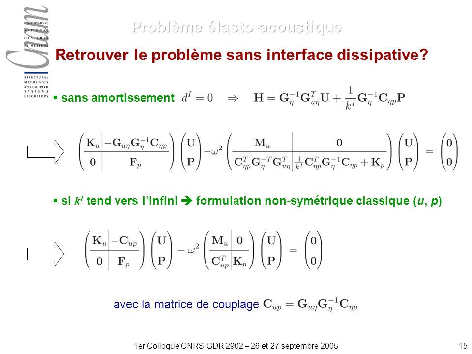 151er Colloque CNRS-GDR 2902 – 26 et 27 septembre 2005 si k I tend vers linfini formulation non-symétrique classique (u, p) Retrouver le problème sans interface dissipative.
