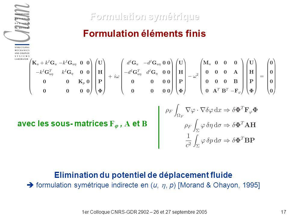 171er Colloque CNRS-GDR 2902 – 26 et 27 septembre 2005 Elimination du potentiel de déplacement fluide formulation symétrique indirecte en (u,, p) [Morand & Ohayon, 1995] Formulation éléments finis avec les sous- matrices F, A et B
