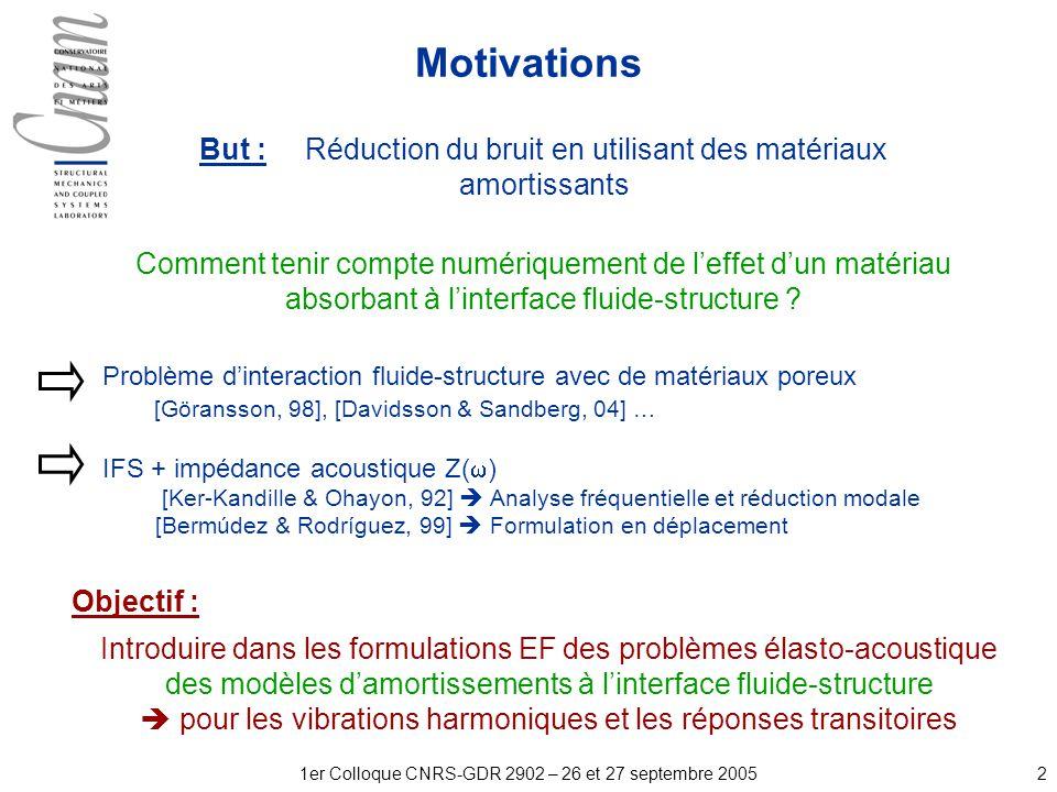 21er Colloque CNRS-GDR 2902 – 26 et 27 septembre 2005 Motivations Comment tenir compte numériquement de leffet dun matériau absorbant à linterface fluide-structure .