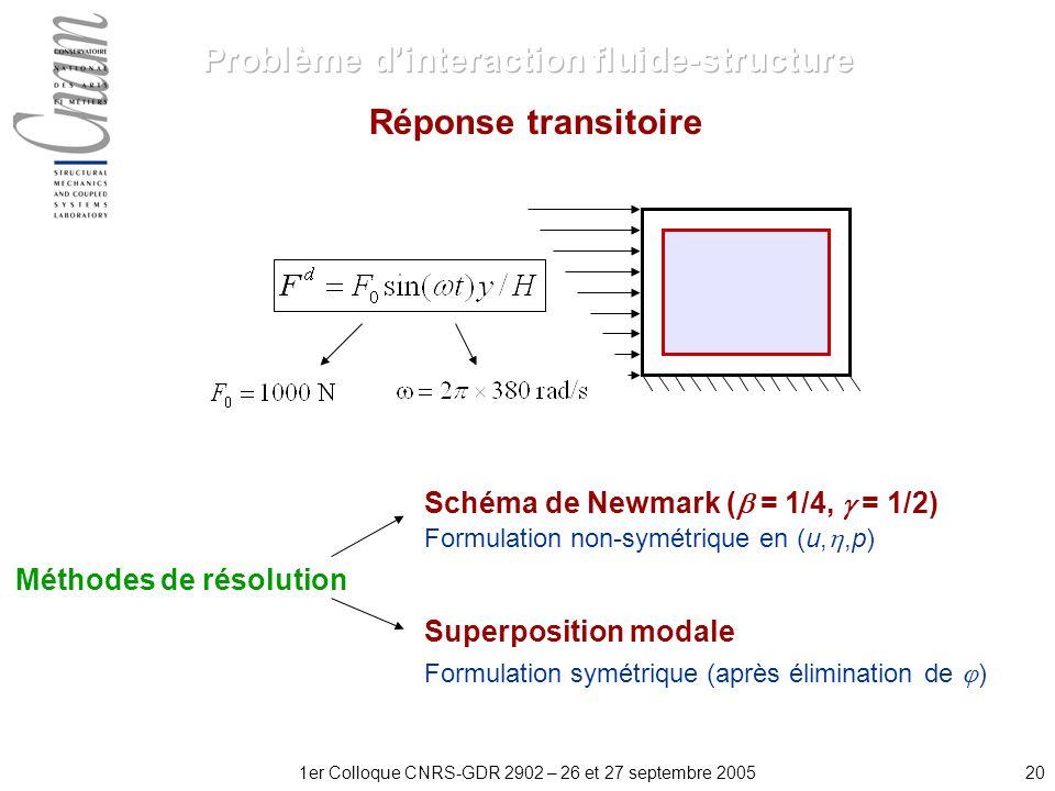 201er Colloque CNRS-GDR 2902 – 26 et 27 septembre 2005 Réponse transitoire Superposition modale Formulation symétrique (après élimination de ) Schéma de Newmark ( = 1/4, = 1/2) Formulation non-symétrique en (u,,p) Méthodes de résolution