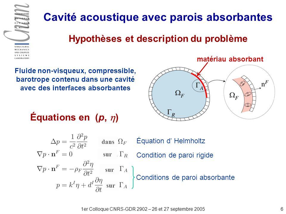 61er Colloque CNRS-GDR 2902 – 26 et 27 septembre 2005 Cavité acoustique avec parois absorbantes Hypothèses et description du problème matériau absorbant Conditions de paroi absorbante Équations en (p, ) Équation d Helmholtz Condition de paroi rigide Fluide non-visqueux, compressible, barotrope contenu dans une cavité avec des interfaces absorbantes dans sur
