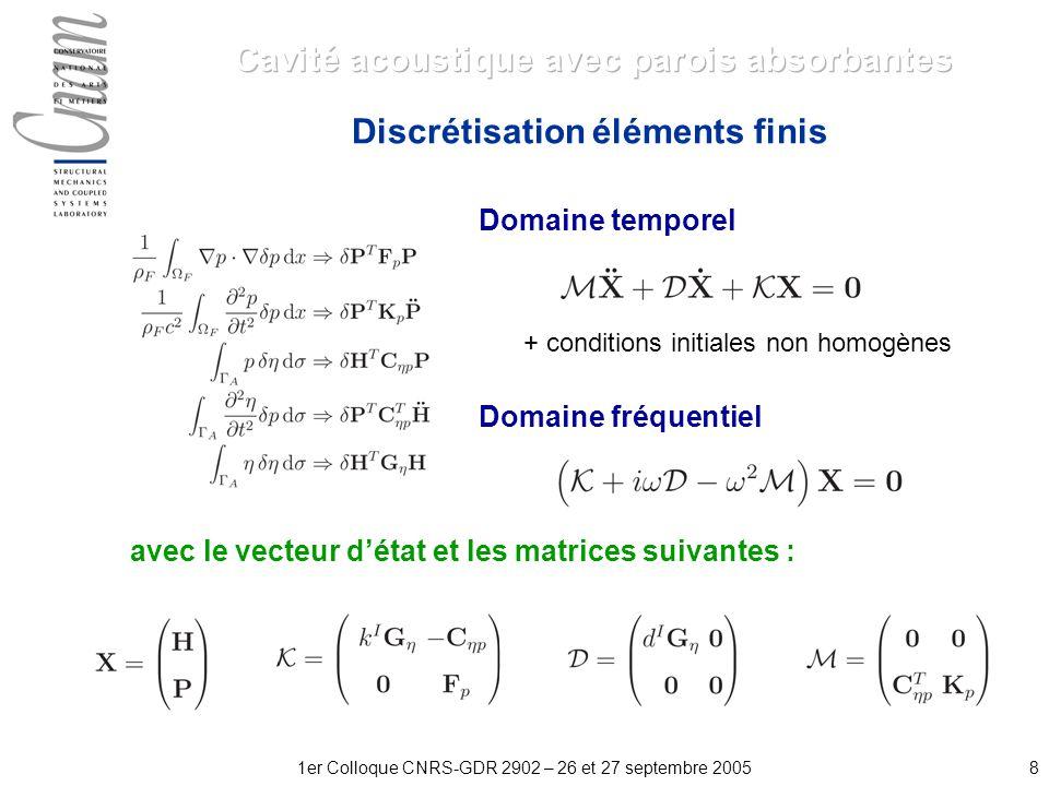 81er Colloque CNRS-GDR 2902 – 26 et 27 septembre 2005 + conditions initiales non homogènes Discrétisation éléments finis Domaine fréquentiel Domaine temporel avec le vecteur détat et les matrices suivantes :