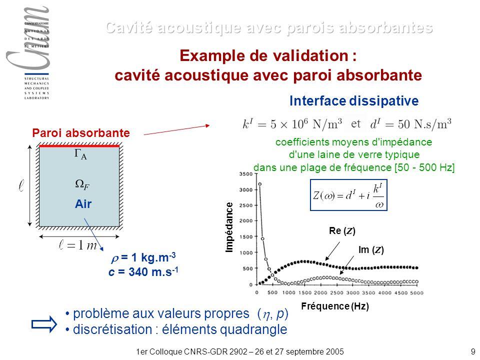 91er Colloque CNRS-GDR 2902 – 26 et 27 septembre 2005 = 1 kg.m -3 c = 340 m.s -1 problème aux valeurs propres (, p) discrétisation : éléments quadrangle Example de validation : cavité acoustique avec paroi absorbante Interface dissipative Paroi absorbante Air coefficients moyens d impédance d une laine de verre typique dans une plage de fréquence [50 - 500 Hz] Fréquence (Hz) Impédance Re ( Z ) Im ( Z ) et