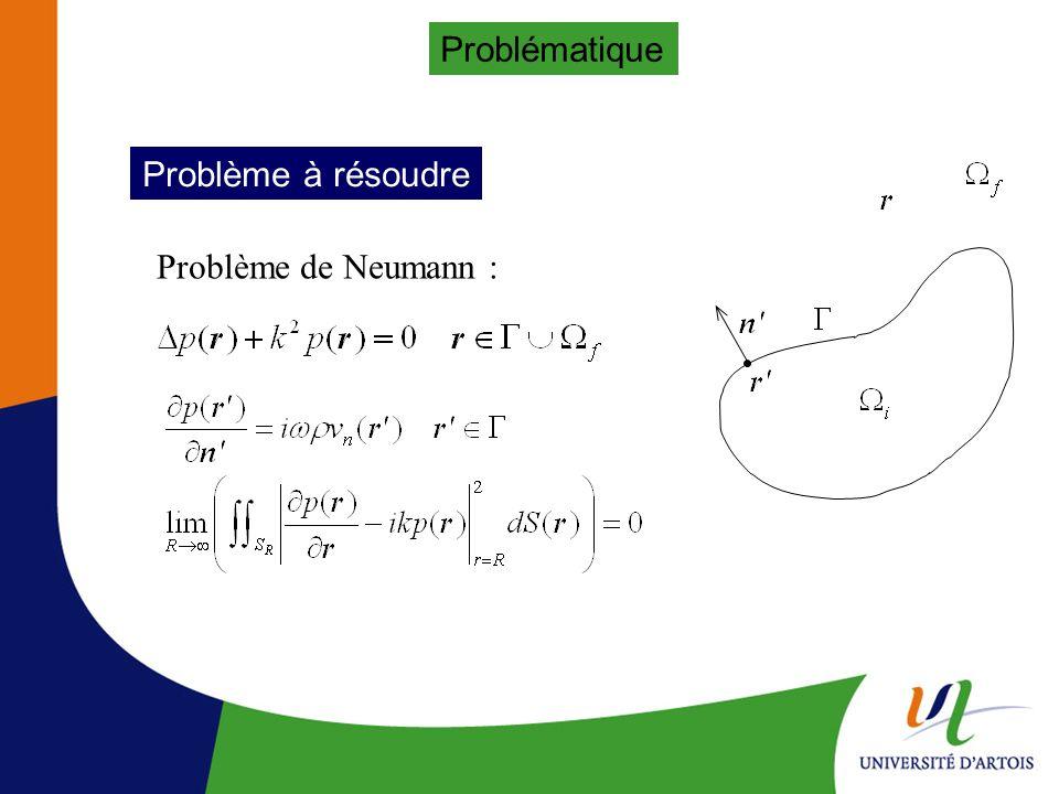 Problématique Solutions Représentation de Helmholtz extérieure (RHE) : Méthode de superposition des ondes (MSO) :
