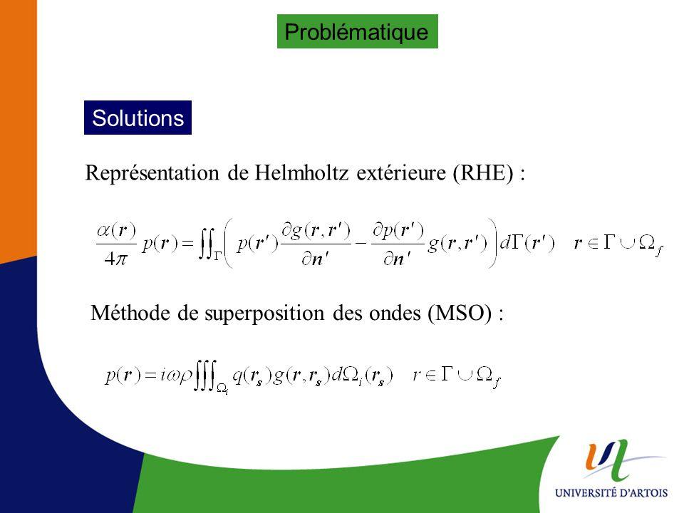 Considérations théoriques Fréquences irrégulières - RHE : valeurs propres du problème de Dirichlet intérieur associé - MSO : valeurs propres de la géométrie générée par les sources de superposition