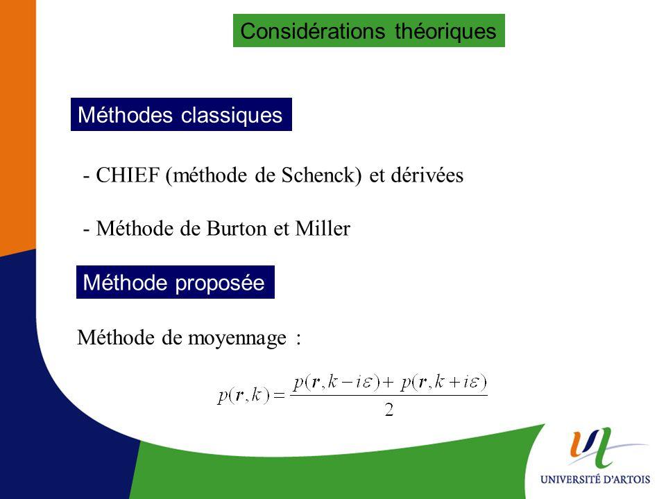 Test de la source ponctuelle Principe Calcul analytique du rayonnement dun monopole :