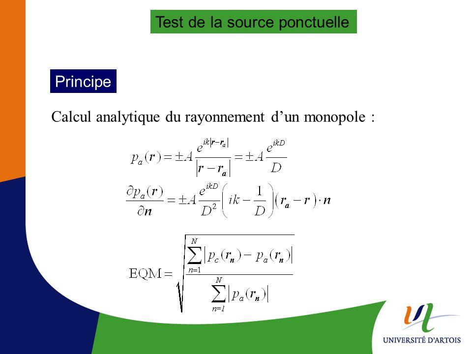 Test de la source ponctuelle Cas 2D : cylindre infini (MSO) 2 e fréquence irrégulière kb3,8 a 100 sources de superposition 1 monopole : x=0,05a ; y=0,1a b=a/10 eau