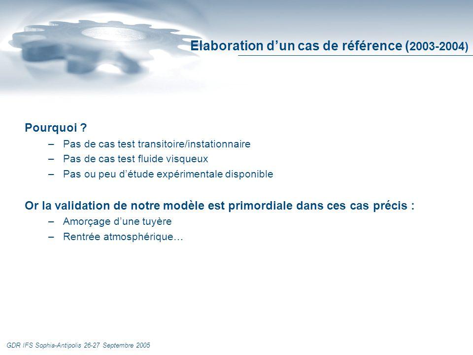 GDR IFS Sophia-Antipolis 26-27 Septembre 2005 Evolution de la flèche Evolution de la pression Comparaison quantitative plaque 40 mm