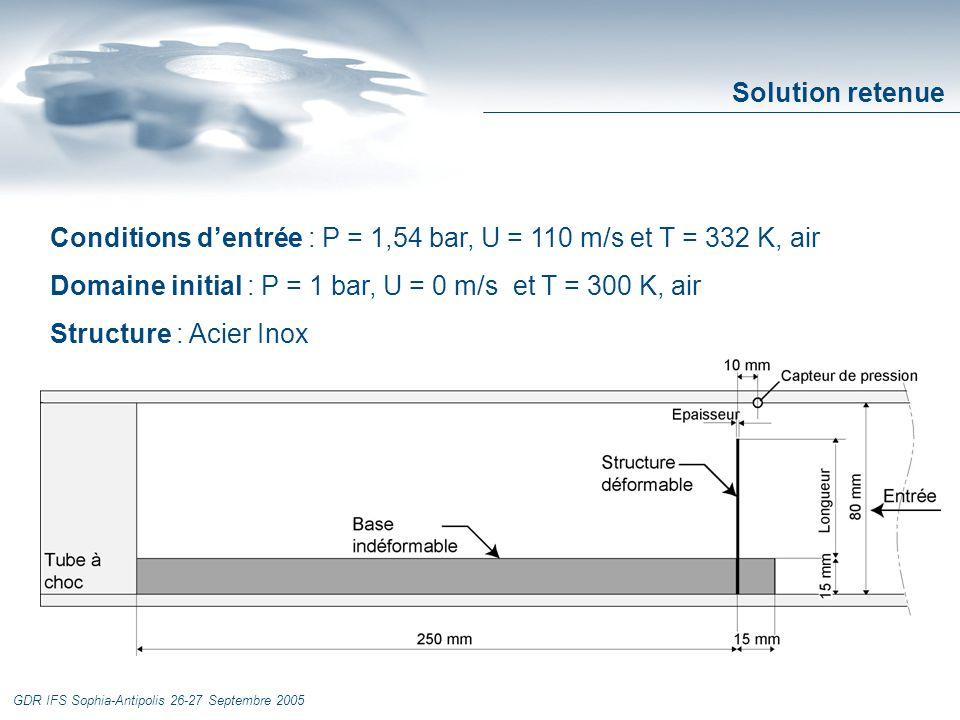 GDR IFS Sophia-Antipolis 26-27 Septembre 2005 Solution retenue : Schlieren Entrée Parois Structure déformable