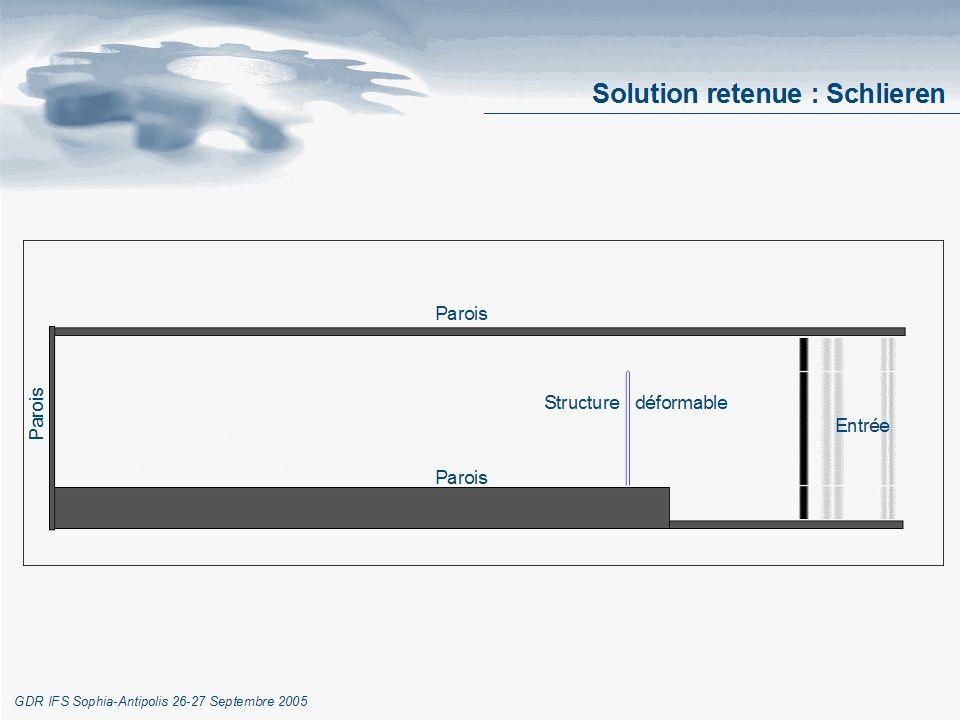 GDR IFS Sophia-Antipolis 26-27 Septembre 2005 Comparaison simulation/expérience