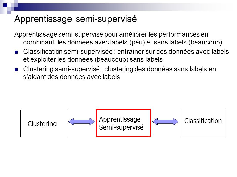 Apprentissage semi-supervisé Apprentissage semi-supervisé pour améliorer les performances en combinant les données avec labels (peu) et sans labels (b