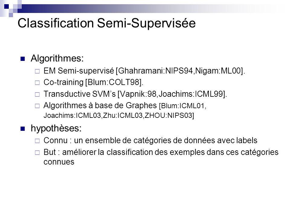 Classification Semi-Supervisée Algorithmes: EM Semi-supervisé [Ghahramani:NIPS94,Nigam:ML00]. Co-training [Blum:COLT98]. Transductive SVMs [Vapnik:98,