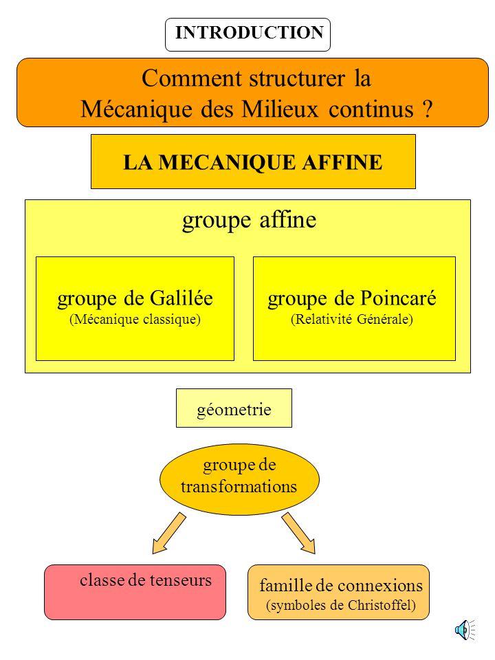 INTRODUCTION Comment structurer la Mécanique des Milieux continus .