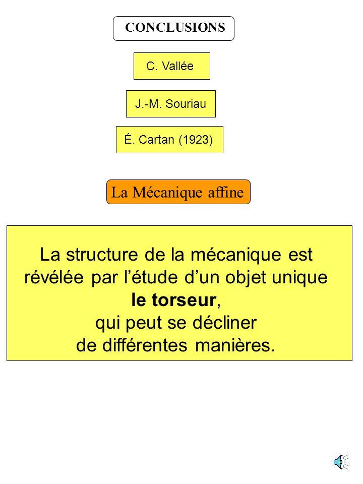 DYNAMIQUE DES COQUES a = 1 ère b = 2 ème formes fondamentales principle général relations de symétrie nouveaux Christoffel la divergence affine du cha