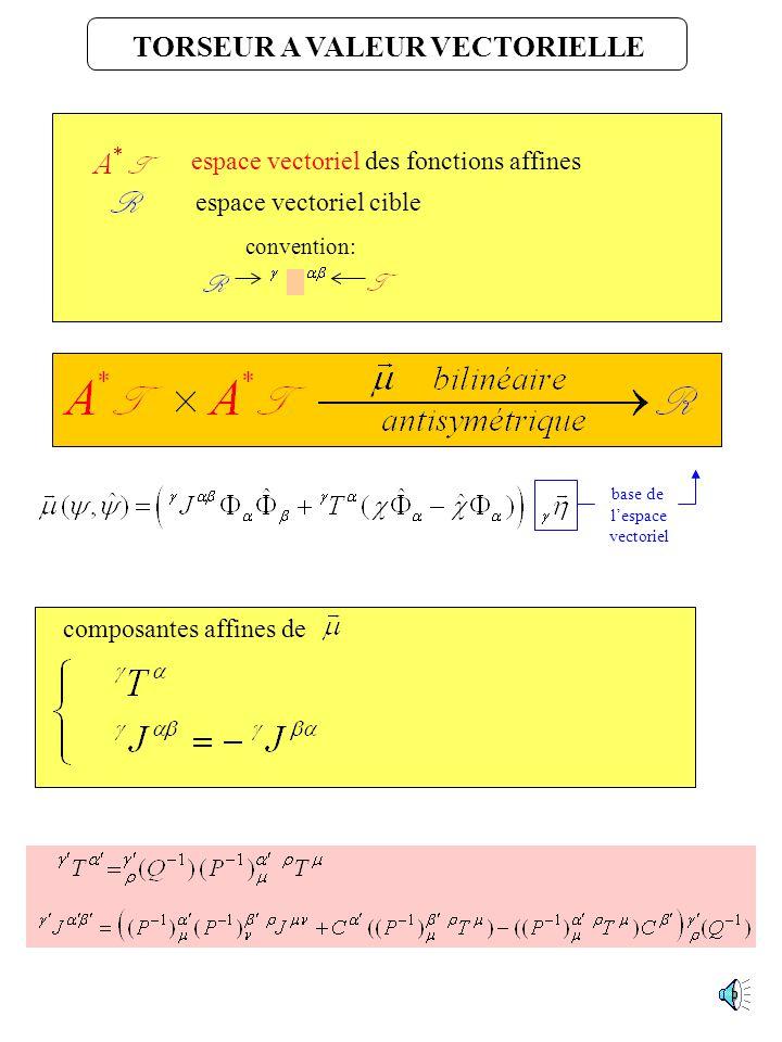 TENSEURS AFFINES point fonction affine vecteur TENSEURS VECTORIELS torseur covecteur (forme linéaire)
