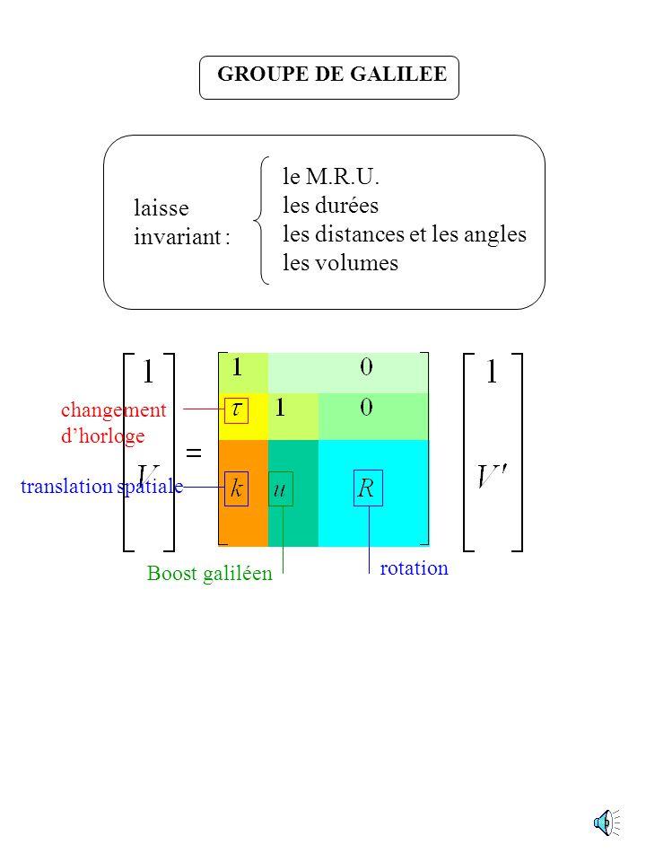 composantes affines de base de lespace vectoriel TORSEUR A VALEUR VECTORIELLE espace vectoriel des fonctions affines espace vectoriel cible convention
