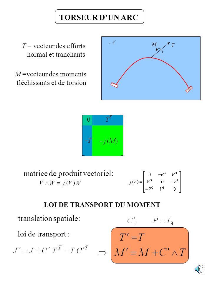 GROUPE DE GALILEE translation spatiale rotation changement dhorloge Boost galiléen laisse invariant : le M.R.U. les durées les distances et les angles