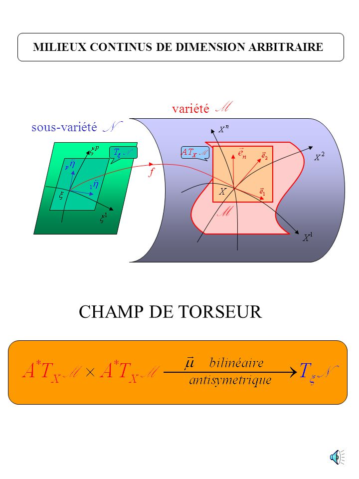 TORSEUR DUNE PARTICULE MATERIELLE espace temps événement masse spin moment cinétique quantité de mouvement quantité de position boost masse