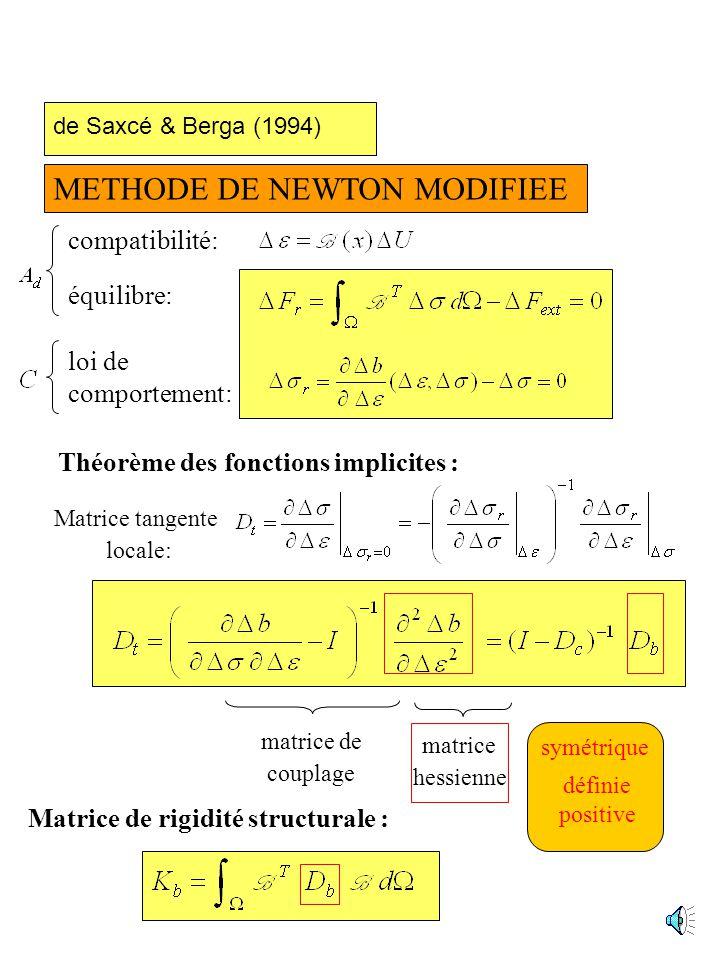 METHODE DE NEWTON MODIFIEE compatibilité: équilibre: loi de comportement: Théorème des fonctions implicites : Matrice tangente locale: matrice hessienne matrice de couplage symétrique définie positive Matrice de rigidité structurale : de Saxcé & Berga (1994)